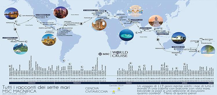 Offerte Msc Magnifica Da Genova Msc Crociere World Cruise